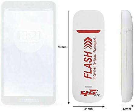 Exanko Hotspot del Router WiFi WiFi Portatile Dongle USB 150 Mbps USB Senza Fili Sbloccato Router LTE WiFi 150 Mbps
