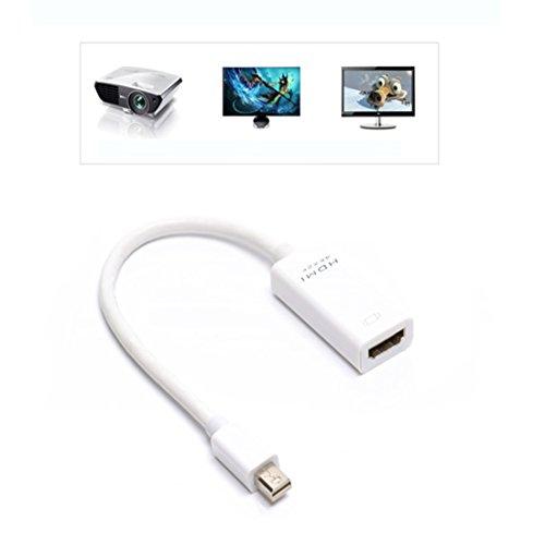 DisplayPort to HDMI 4K x 2K Resolution Adapter, Tanbin Mini