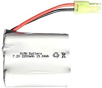 Areotek High Capacity 2200mAh Battery Compatible with Shark XB2950 V2950 V2950A V2945Z V2945 Floor & Carpet Sweeper