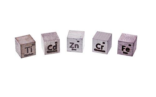Expert choice for chromium element
