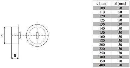 220 180 140 110 250 mm 120 130 160 160 200 150 verschiedene Durchmesser 100 Blinddeckel 125 Edelstahl EW