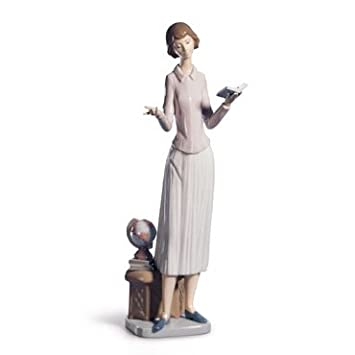 Lladr Today s Lesson Figurine