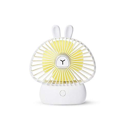 ZHIC Electric Fan, Handheld USB Mini Rechargeable Small Electric Fan, Cartoon Portable USB Electric Fan (12.13.314.6cm/4.841.325.84 Inches, Blue/Green/Powder/White) Refreshing one Summer