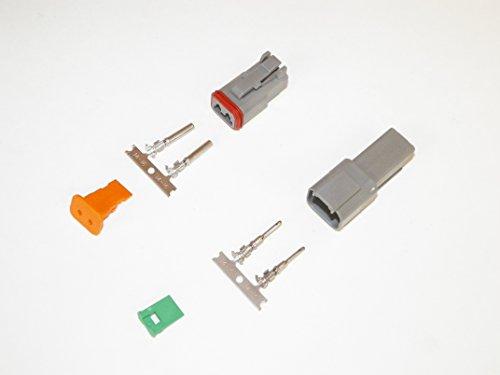 Most Popular Fiber Optic Connectors