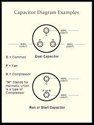 40//85//21 35+5 uF +5/% 450VAC C CBB65 Dual Pump//Motor Run Capacitor IEC-252 SH CQC//TUV Certified 50//60Hz