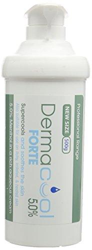 Dermacool 5.0% Menthol in Aqueous Pump