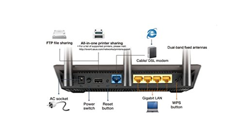 WiFi 4 Router