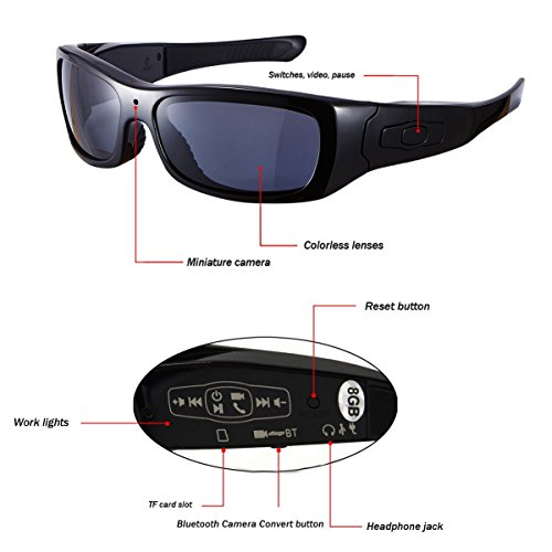 niceshop bluetooth sunglasses with camera up to 32g micro sd import it all. Black Bedroom Furniture Sets. Home Design Ideas