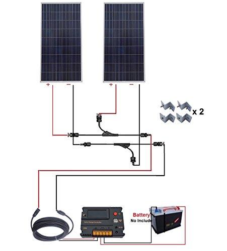 ECO WORTHY 300W Polycrystalline Solar Starter product image