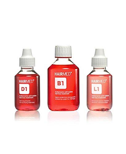 Tratamiento Anticaída - Acción Forte - preshampoo, Shampoo ...