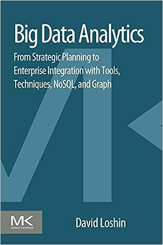 Big Data Analytics: From Strategic Planning to Enterprise