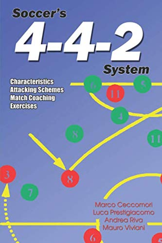 Soccer Systems - Soccer's 4-4-2 System