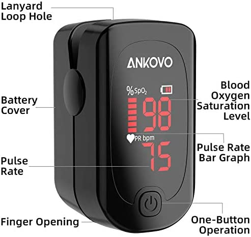 Pulse Oximeter Fingertip, ANKOVO Blood Oxygen Saturation Monitor with Pulse Rate, Heart Rate Monitor, Portable Pulse Ox with 2 Batteries and Lanyard (Royal Black) 41 2B0m8gWJoL