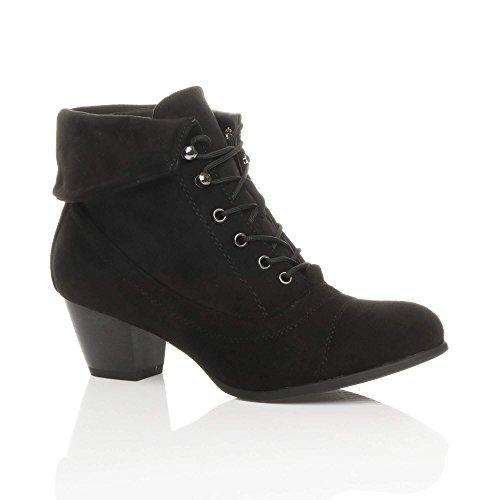 Ajvani Women's Mid Heel Lace up Vintage Fur Cuff Pixie Ankle Boots Size 7 ()