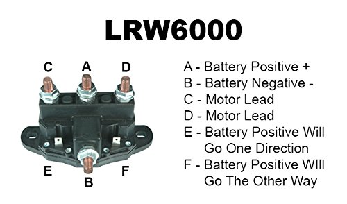 Db electrical lrw6000 winch motor reversing solenoid for for Muir windlass motor replacement