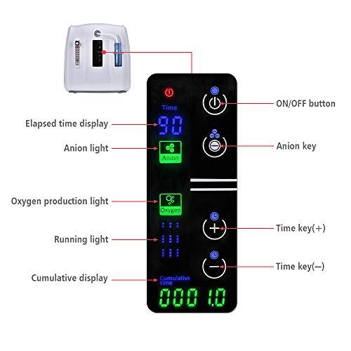 Vogvigo Maquina De Oxigeno Portatil1 6lmin Concentrador De Oxigeno Ajustable 90 Alta Concentracion Purificador De Aire Domesticoadecuado Para El Hogar Y Los Viajes