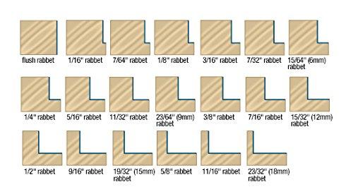 Amana Tool 67416 Superabbet Individual Collars 1-1//8 D x 7//16 Depth