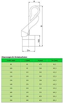 von rg-vertrieb Standard 80mm Kaminaufsatz Schornsteinaufsatz Aufsatz s/äuerbest/ändiger Edelstahl L/üftungsaufsatz Hahn und Standard-Design Grundplatte Kaminabdeckung /Ø80-200mm