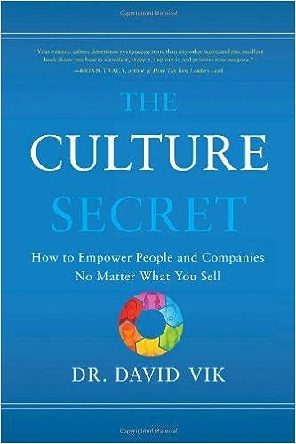 ผลการค้นหารูปภาพสำหรับ The Culture Secret .. How to Empower People and Companies No matter What you Sell