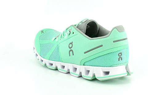 Wmns Cloud On Mint The On The nanxv8w