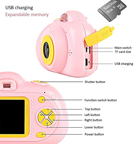Plutofit® Kids Digital Camera with Soft Silicone Shell & 2.0 inch Screen, Rechargeable Shockproof with Selfie Timer (Without SD Card)