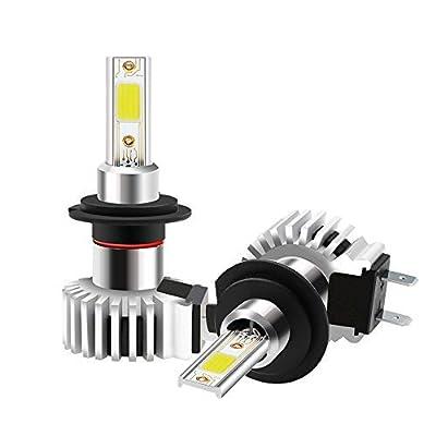 FANTELI Ultra Mini LED Headlight Bulbs All-in-One Conversion Kit - H7 9600LM 6000K Cool White 2020 New Gen - 5 Year Warranty: Automotive