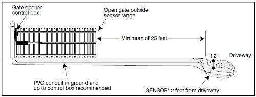 Aleko Lm157 Universal Exit Sensor Underground Automatic