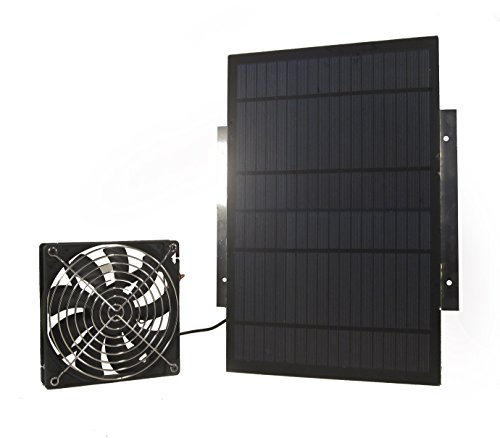 Globefan Solar Powered Waterproof Fan 10W 154CFM for Shed Chicken Coop Dog House
