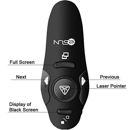 Wireless Presenter Control Presentation Education