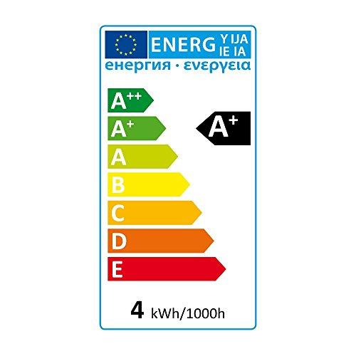 SEBSON LED Lampe GU5.3 / MR16 warmweiß 3.5W, ersetzt 35W Glühlampe, 280 Lumen, 12V DC, Leuchtmittel 110°, 10er Pack