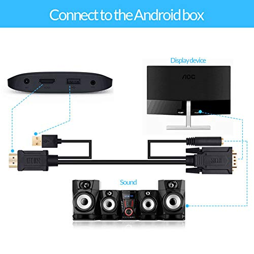 Unnlink VGA Cable 6ft/2m FHD1080P@60Hz HDMI to 3.5mm Jack Gold-Plated Cord Laptop, PS4 Fire TV Box,