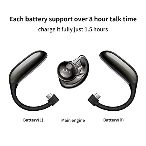 Aminy Bluetooth Headset with 16-Hr Playing Time V4.2 Car Bluetooth Headset Wireless Earphones with Mic Cell Phone noise cancelling Bluetooth Earpiece for iPhone Samsung Android (Updated Version) by Aminy (Image #3)