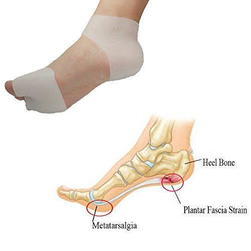Comprehensive Plantar Fasciitis Metatarsal Cushion product image