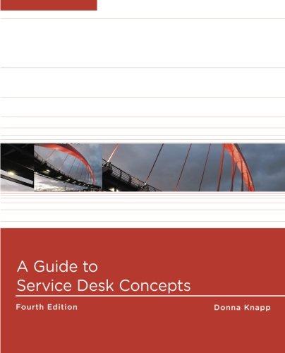 service desk - 6