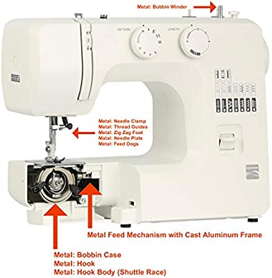 Kenmore 12 Stitch Sewing Machine Has Many Handy Stitches and Features That Combine to Provide You with an Easy-to-use Versatile Sewing Machine