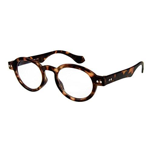 (I NEED YOU Round Eyeglass Havana Doktor Frame Reading Glasses Prescription Eyeglasses For Men & Women Spring Hinge Plastic Eyeglasses With Strength +2.0)