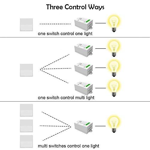 KOBWA Wireless Lichtschalter Empfänger, WLAN Funk-Empfänger Funk ...