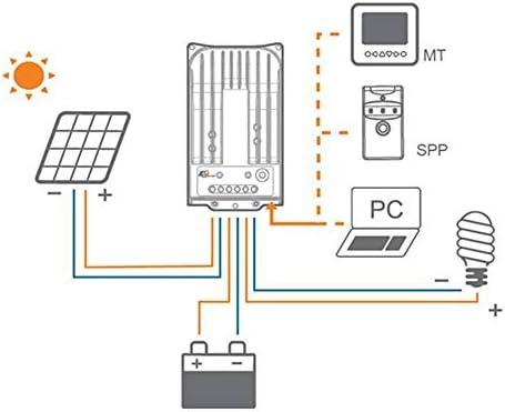 002fr Tracer4215BN Solar Tracer MPPT 40A Solarladeregler Umfangreiche Steuerung, weiß