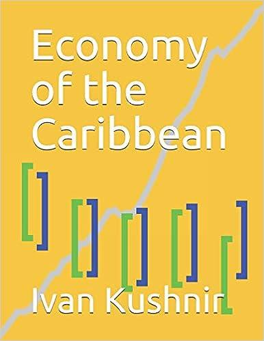 Economy of the Caribbean