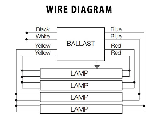 OSRAM SYLVANIA QTP4x32T8/UNV-ISN-SC (49947) 4 FLUORESCENT Ballasts-Fluorescent-HID