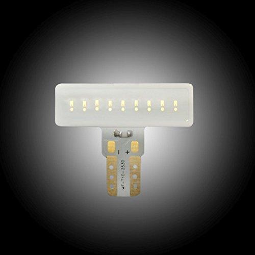 Affordable Led Light Bulbs
