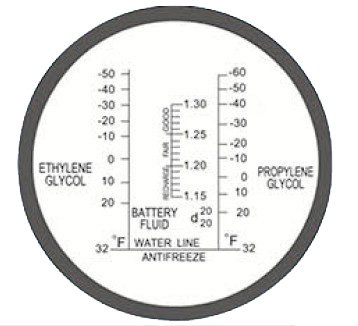 Sinotech Hand Held Antifreeze Glycol Battery Refractometer Rha-300atc with Ce Certificate by Sinotech