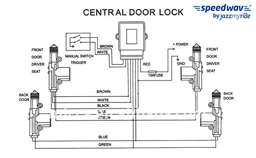 central locking kit wiring diagram - wiring diagram nissan terrano central locking wiring diagram #11