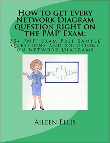 Amazon How To Get Every Network Diagram Question Right On The