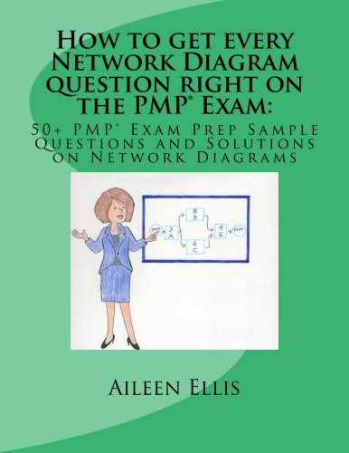 How To Get Every Network Diagram Question Right On The Pmp U00ae Exam   50  Pmp U00ae Exam Prep Sample