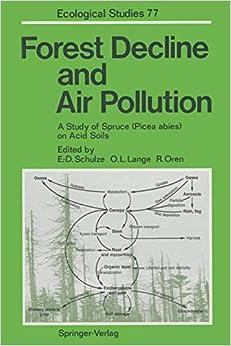 Descargar Libros En Gratis Forest Decline And Air Pollution Fariña PDF