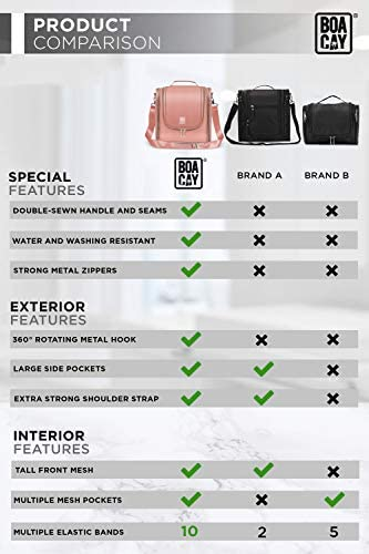 Extra Large Hanging Travel Toiletry Bag for Women and Men, Hygiene Bag, Bathroom and Shower Organizer Kit with Elastic Band Holders for Toiletries, Cosmetics, Makeup, Brushes
