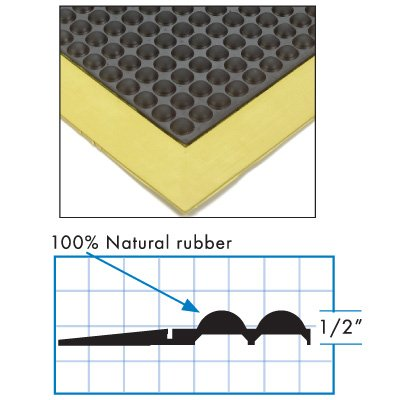 Ortho Stand Mat (Ortho Stand™ Anti-Fatigue Mat - 2Ft W X 3Ft L - BLACK/YELLOW)