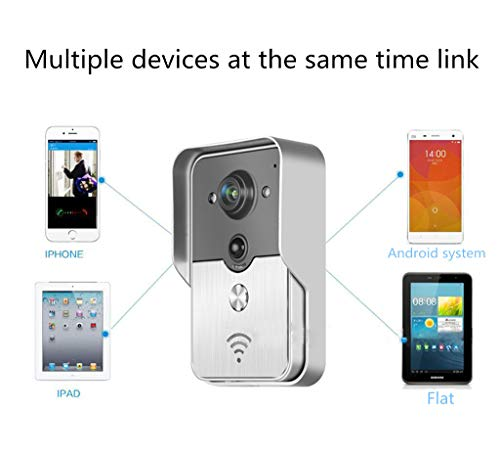 (Jeeke WiFi Visual Doorbell,Two-Way Radio Voice Intercom,125° Wide Angle with Night Vision,Waterproof Ip55,WiFi Security Camera,App Control for iOS,Tablet and Android-Ship from USA (Silver))