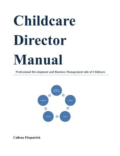 director of development - 9